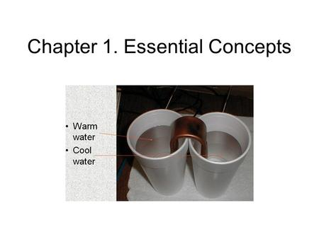 Chapter 1. Essential Concepts. Heat transfer is thermal energy in transit due to a temperature difference. When two objects are brought into thermal contact,