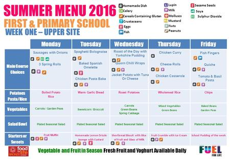 SUMMER MENU 2016 MondayTuesdayWednesdayThursdayFriday Main Course Choices Potatoes Pasta/Rice Boiled Potato Rice Warm Garlic BreadRoast PotatoesWholemeal.