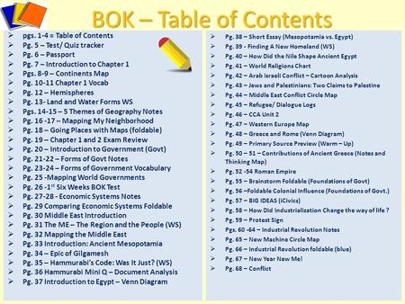 BOK – Table of Contents  pgs. 1-4 = Table of Contents  Pg. 5 – Test/ Quiz tracker  Pg. 6 – Passport  Pg. 7 – Introduction to Chapter 1  Pgs. 8-9 –