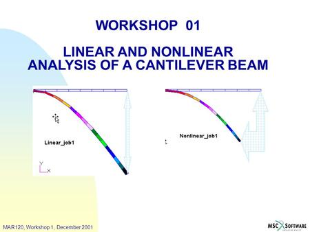 MAR120, Workshop 1, December 2001 WORKSHOP 01 LINEAR AND NONLINEAR ANALYSIS OF A CANTILEVER BEAM.