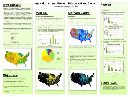 Agricultural Land Use as it Relates to Land Slope James Plourde, Dr. Bryan Pijanowski Human-Environment Modeling & Analysis Laboratory Purdue University.