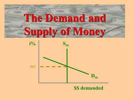 The Demand and Supply of Money SmSm i% $$ demanded DmDm i% 1.
