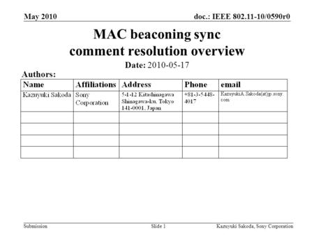 Doc.: IEEE 802.11-10/0590r0 Submission May 2010 Kazuyuki Sakoda, Sony CorporationSlide 1 MAC beaconing sync comment resolution overview Date: 2010-05-17.
