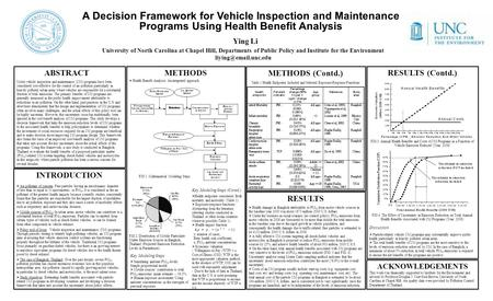 A Decision Framework for Vehicle Inspection and Maintenance Programs Using Health Benefit Analysis Ying Li University of North Carolina at Chapel Hill,