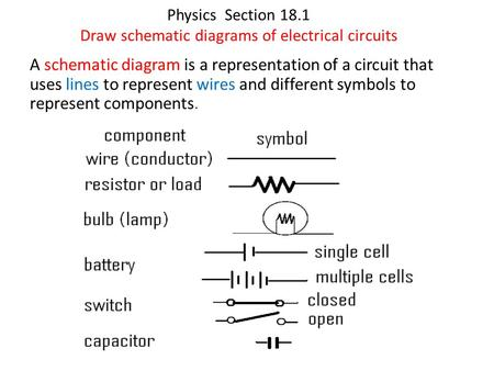 Physics Section 18.1 Draw schematic diagrams of electrical circuits A schematic diagram is a representation of a circuit that uses lines to represent wires.