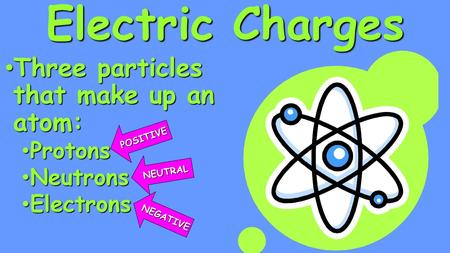 Electric Charges Three particles that make up an atom: Three particles that make up an atom: Protons Protons Neutrons Neutrons Electrons Electrons POSITIVE.