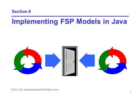 CSC321 §8 Implementing FSP Models in Java 1 Section 8 Implementing FSP Models in Java.