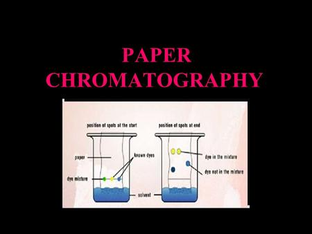 PAPER CHROMATOGRAPHY. CHROMATOGRAPHY Chromatography is a family of analytical chemistry techniques for the separation of mixtures. It was the Russian.