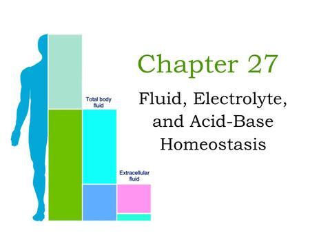 Chapter 27 Fluid, Electrolyte, and Acid-Base Homeostasis.