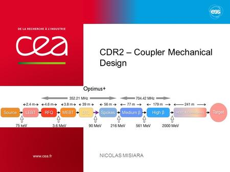CDR2 – Coupler Mechanical Design NICOLAS MISIARA.