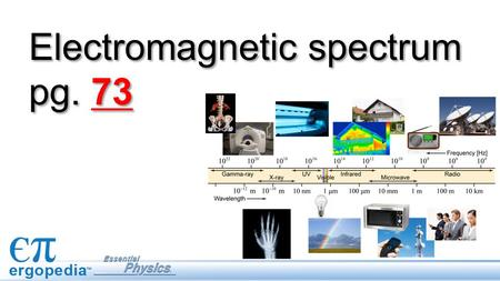 Electromagnetic spectrum pg. 73. Objectives Compare the characteristics and behaviors of electromagnetic waves in various regions of the electromagnetic.