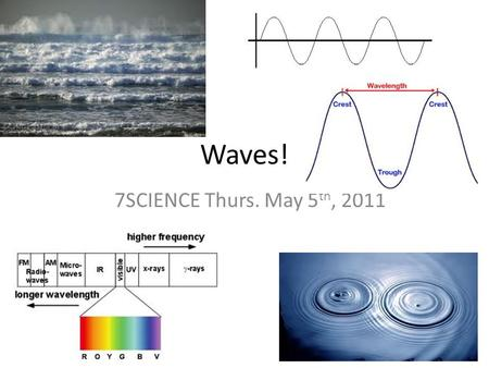 Waves! 7SCIENCE Thurs. May 5 th, 2011. What are waves and how are they related to matter? Waves are regular disturbances that carry energy through matter.