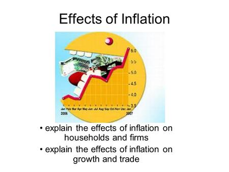 Effects of Inflation explain the effects of inflation on households and firms explain the effects of inflation on growth and trade.