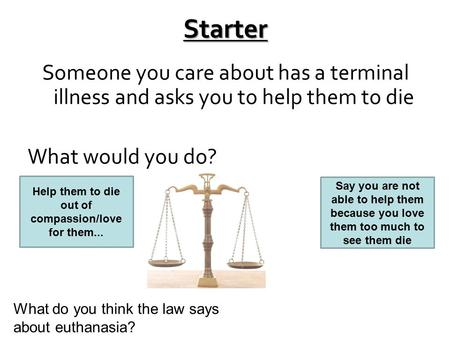 Starter Someone you care about has a terminal illness and asks you to help them to die What would you do? Help them to die out of compassion/love for them...