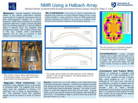 NMR Using a Halbach Array Michael Dillman, on behalf of the Nuclear and Particle Physics Group. Advisor K. Slifer, E. Long Motivation : Nuclear Magnetic.