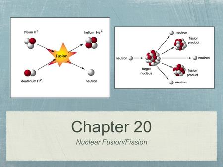 Chapter 20 Nuclear Fusion/Fission. 20.1: Nuclear Fission Uranium-235 can be hit with a free neutron, which elongates the nucleus, which weakens the strong.