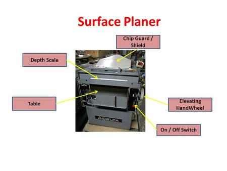 Surface Planer Depth Scale Table Chip Guard / Shield Elevating HandWheel On / Off Switch.