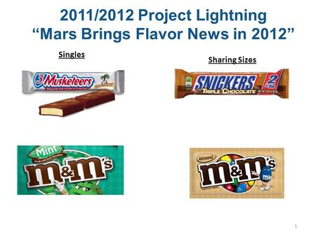 "1 2011/2012 Project Lightning ""Mars Brings Flavor News in 2012"" Singles Sharing Sizes."