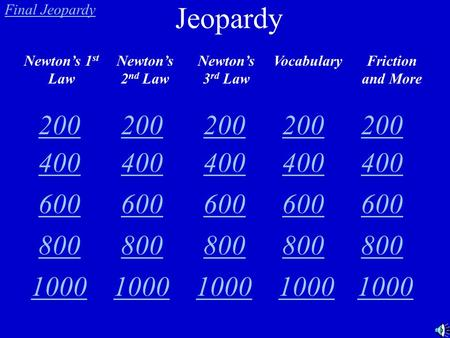 Jeopardy Newton's 1 st Law Newton's 2 nd Law Newton's 3 rd Law VocabularyFriction and More 200 400 600 800 1000 400 600 800 1000 Final Jeopardy.