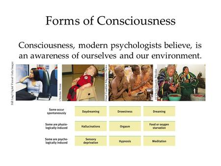 Consciousness, modern psychologists believe, is an awareness of ourselves and our environment. Forms of Consciousness Bill Ling/ Digital Vision/ Getty.