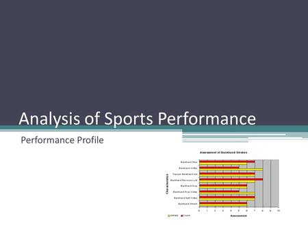 Analysis of Sports Performance Performance Profile.
