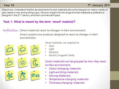 Year 10 7 th January 2011 Objectives: Understand that the development of smart materials allows the designer to meet a variety of user needs in new and.