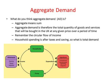 Aggregate Demand What do you think aggregate demand (AD) is? – Aggregate means sum – Aggregate demand is therefore the total quantity of goods and services.