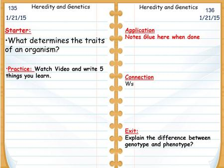 1/21/15 Starter: What determines the traits of an organism? 1/21/15 135 136 Heredity and Genetics Application Notes Glue here when done Connection Ws.