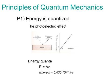 Principles of Quantum Mechanics P1) Energy is quantized The photoelectric effect Energy quanta E = h  where h = 6.635 10 -34 J-s.