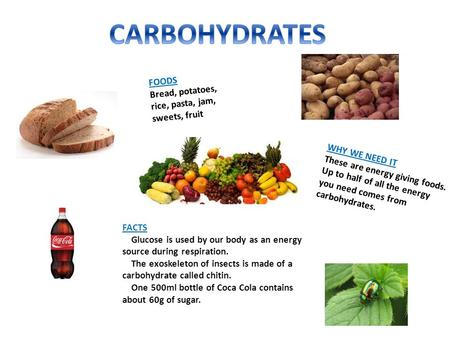 FOODS Bread, potatoes, rice, pasta, jam, sweets, fruit WHY WE NEED IT These are energy giving foods. Up to half of all the energy you need comes from carbohydrates.