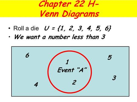"Chapter 22 H- Venn Diagrams Roll a die U = {1, 2, 3, 4, 5, 6} We want a number less than 3 6 3 4 5 1 2 Event ""A"""