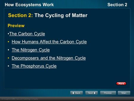 How Ecosystems WorkSection 2 Section 2: The Cycling of Matter Preview The Carbon Cycle How Humans Affect the Carbon Cycle The Nitrogen Cycle Decomposers.
