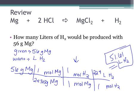 Review Mg + 2 HCl  MgCl 2 + H 2 How many Liters of H 2 would be produced with 56 g Mg?