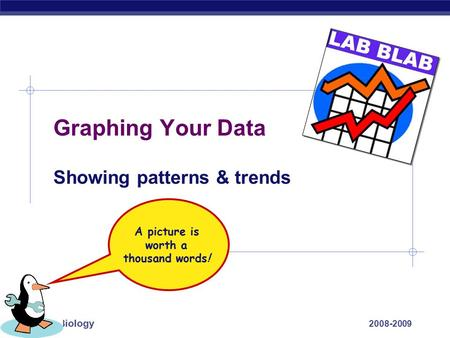 Regents Biology 2008-2009 Graphing Your Data Showing patterns & trends A picture is worth a thousand words!