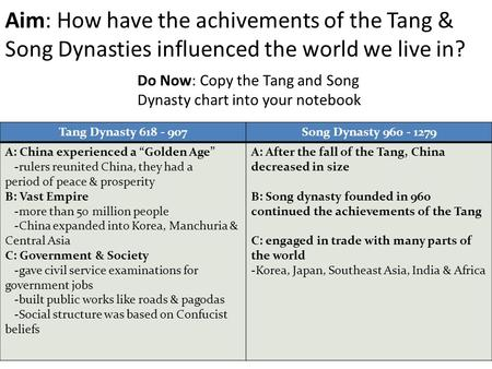 Aim: How have the achivements of the Tang & Song Dynasties influenced the world we live in? Tang Dynasty 618 - 907Song Dynasty 960 - 1279 A: China experienced.