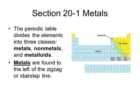 Section 20-1 Metals The periodic table divides the elements into three classes: metals, nonmetals, and metalloids. Metals are found to the left of the.