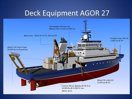 Deck Equipment AGOR 27. Deck Crane: TK70-70. 01 Deck aft Portable Crane: TK4-30. 01 Deck fwd Per Design Specification (J-1) Cranes Shall be capable of: