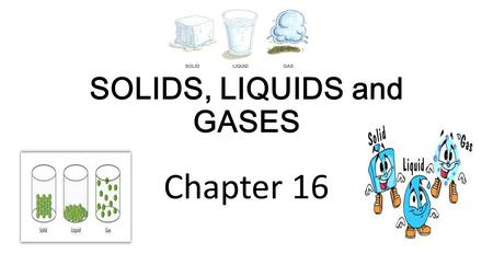 SOLIDS, LIQUIDS and GASES Chapter 16. KINETIC THEORY Kinetic theory- explains how particles in matter behave -All matter is composed of small particles.