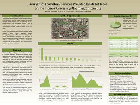 Analysis of Ecosystem Services Provided by Street Trees on the Indiana University-Bloomington Campus Kaitlyn McClain, School of Public and Environmental.