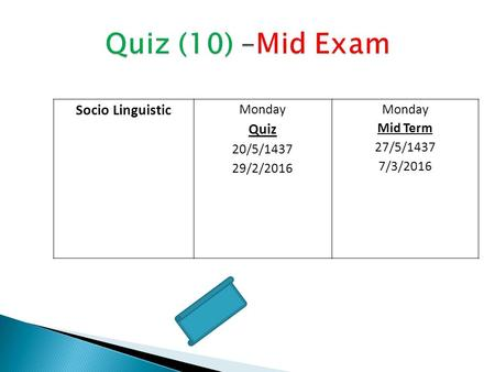 Socio Linguistic Monday Quiz 20/5/1437 29/2/2016 Monday Mid Term 27/5/1437 7/3/2016.