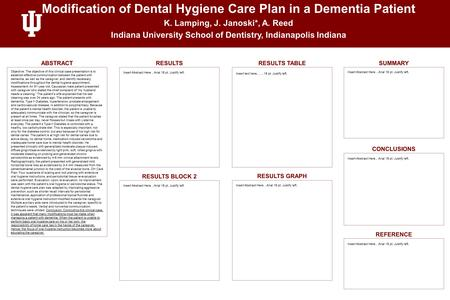 Modification of Dental Hygiene Care Plan in a Dementia Patient K. Lamping, J. Janoski*, A. Reed Indiana University School of Dentistry, Indianapolis Indiana.
