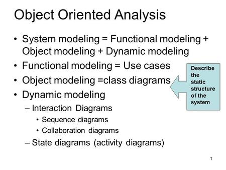 1 Object Oriented Analysis System modeling = Functional modeling + Object modeling + Dynamic modeling Functional modeling = Use cases Object modeling =class.