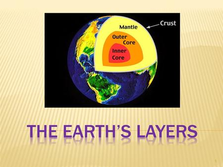 1. Inner Core Outer Core Mantle Crust 2  The Earth's outermost surface is called the crust. The crust is typically about 25 miles thick beneath continents,