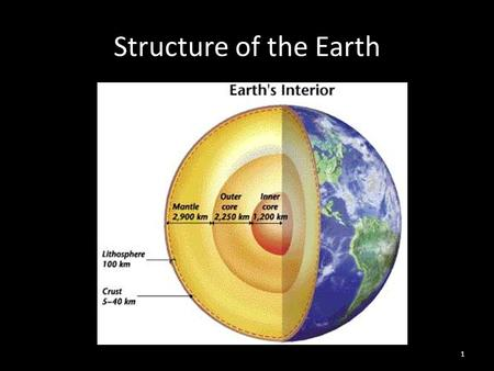 Structure of the Earth 1. Earth's Interior Greatest depth reached by humans - 8km Knowledge derived from the study of seismic waves. 2.