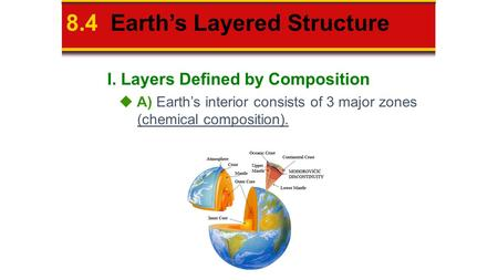 I. Layers Defined by Composition 8.4 Earth's Layered Structure  A) Earth's interior consists of 3 major zones (chemical composition).