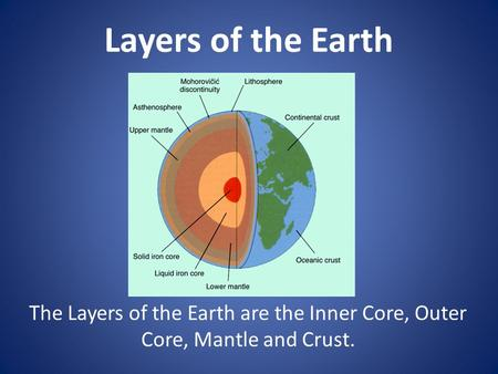 The Layers of the Earth are the Inner Core, Outer Core, Mantle and Crust. Layers of the Earth.