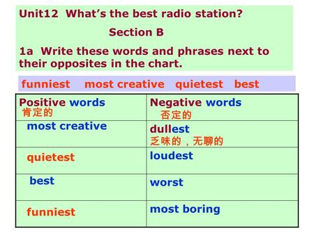 Unit12 What's the best radio station? Section B 1a Write these words and phrases next to their opposites in the chart. funniest most creative quietest.
