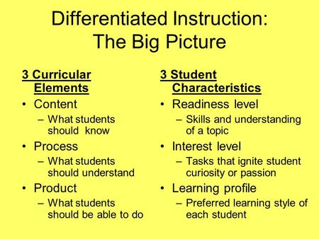 Differentiated Instruction: The Big Picture 3 Curricular Elements Content –What students should know Process –What students should understand Product –What.