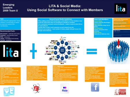 LITA & Social Media: Using Social Software to Connect with Members Task: Determine the appropriate social software functionality to deploy to meet the.