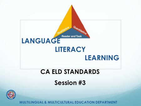 LANGUAGE LITERACY LEARNING MULTILINGUAL & MULTICULTURAL EDUCATION DEPARTMENT CA ELD STANDARDS Session #3.